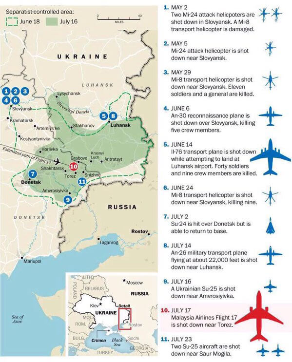Ukr-aircraft-downed-by-Russia