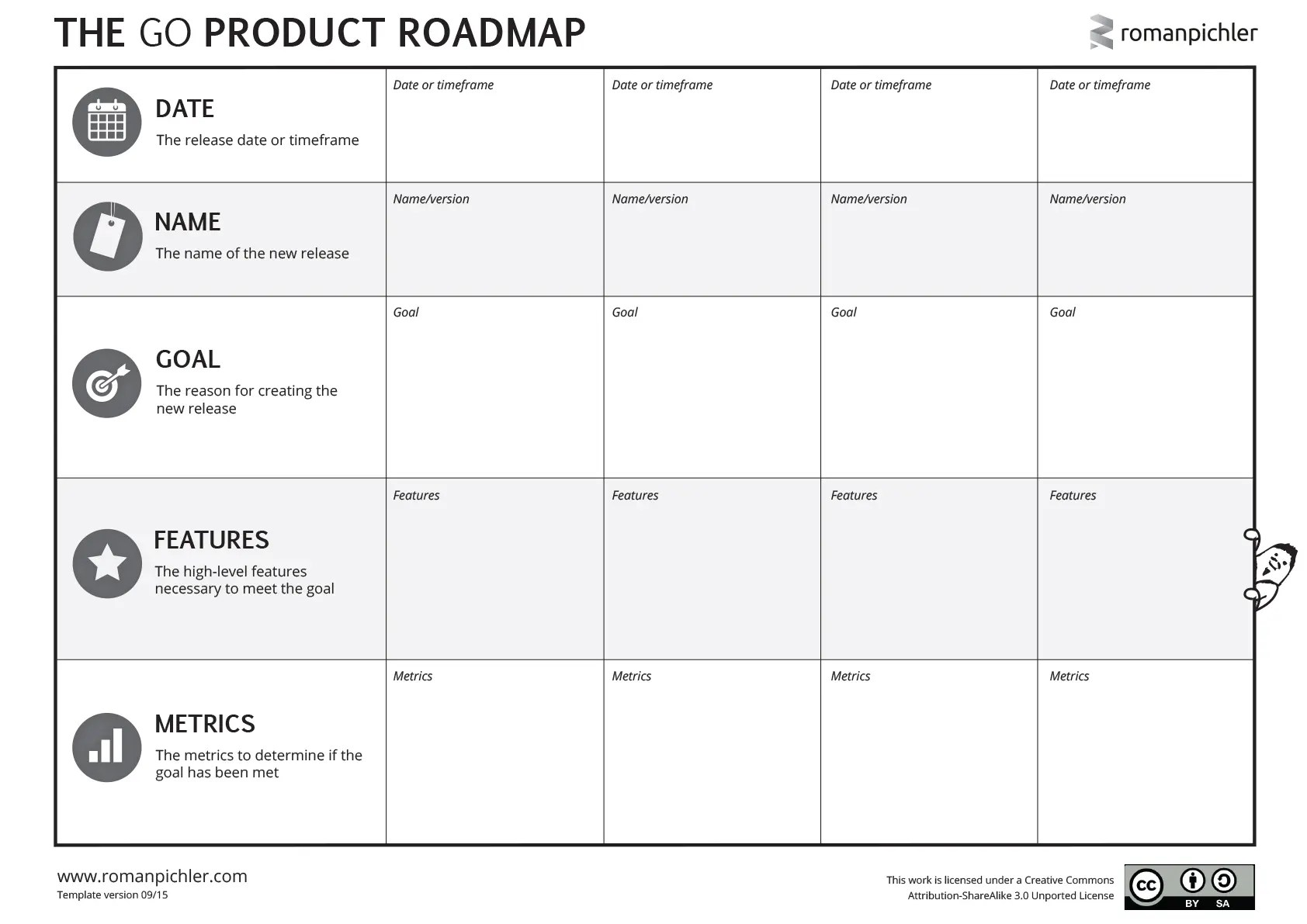 The Product Roadmap And The Release Plan