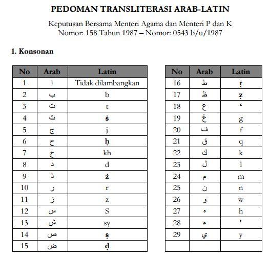 Transliterasi Arab Indonesia