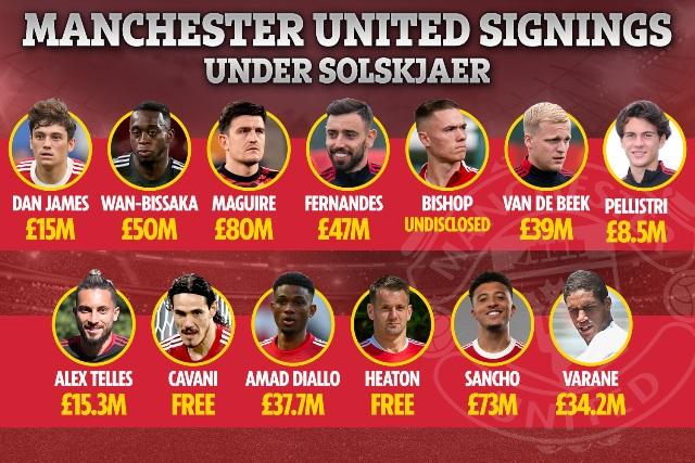 United Transfer