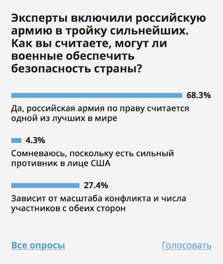 RIA poll