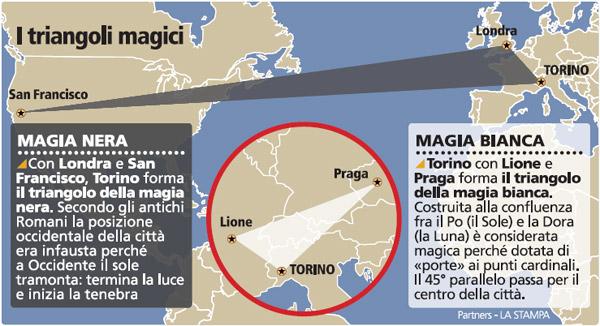 Torino esoterica, centro del male