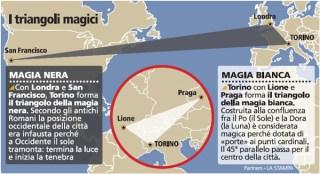 triangoli magici torino esoterica centro del male