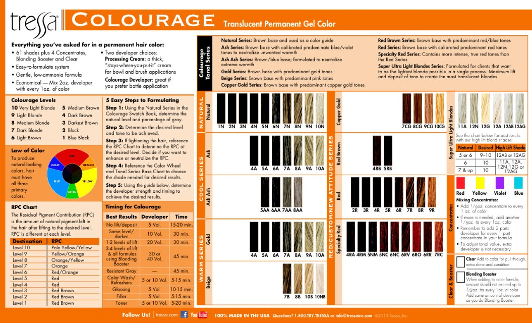The Best Tressa Colourage Permanent Gel Hair Colour – Absolute Pictures