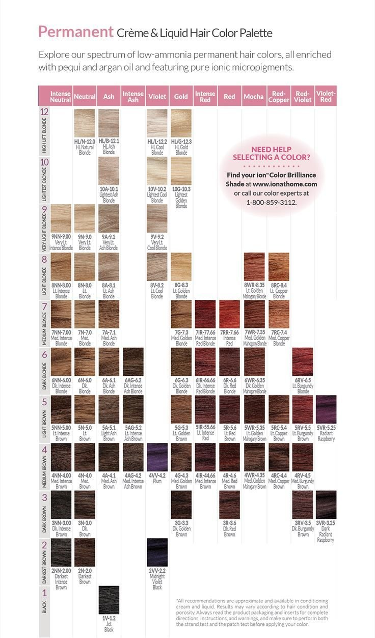 The Best The 25 Best Ion Hair Color Chart Ideas On Pinterest Ion Pictures