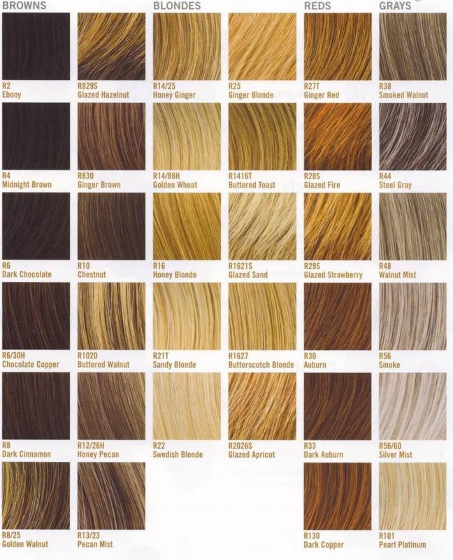 The Best Best 25 Hair Color Names Ideas On Pinterest Color Names Pictures