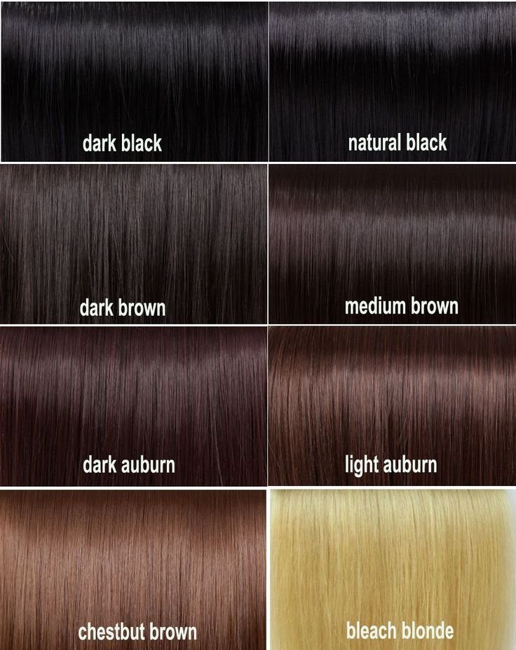 The Best Best 25 Skin Color Chart Ideas On Pinterest Makeup Pictures