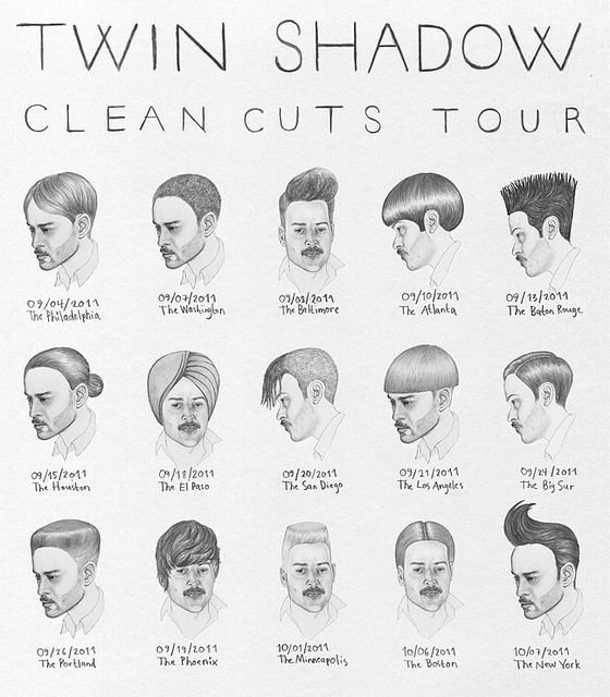 The Best 71 Best Hair Chart Men Images On Pinterest Hair Cut Pictures