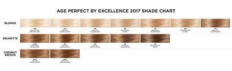 The Best Loreal Excellence Hair Colour Chart Hairsjdi Org Pictures