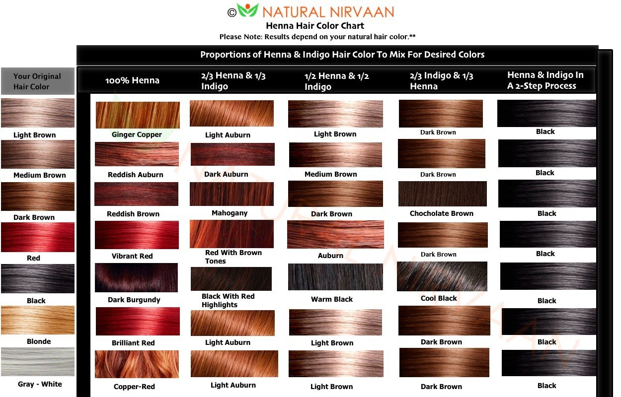 The Best Should You Create Your Own Henna Hair Colors Or Use A Pre Mixed Box Pictures
