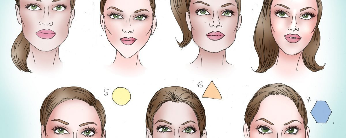 The Best Choose The Perfect Hairstyle For Your Face Shape Sabi Pictures