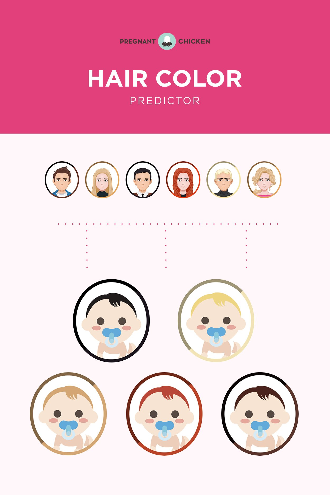 The Best What Color Hair Will My Baby Have Baby Hair Color Predictor Pictures