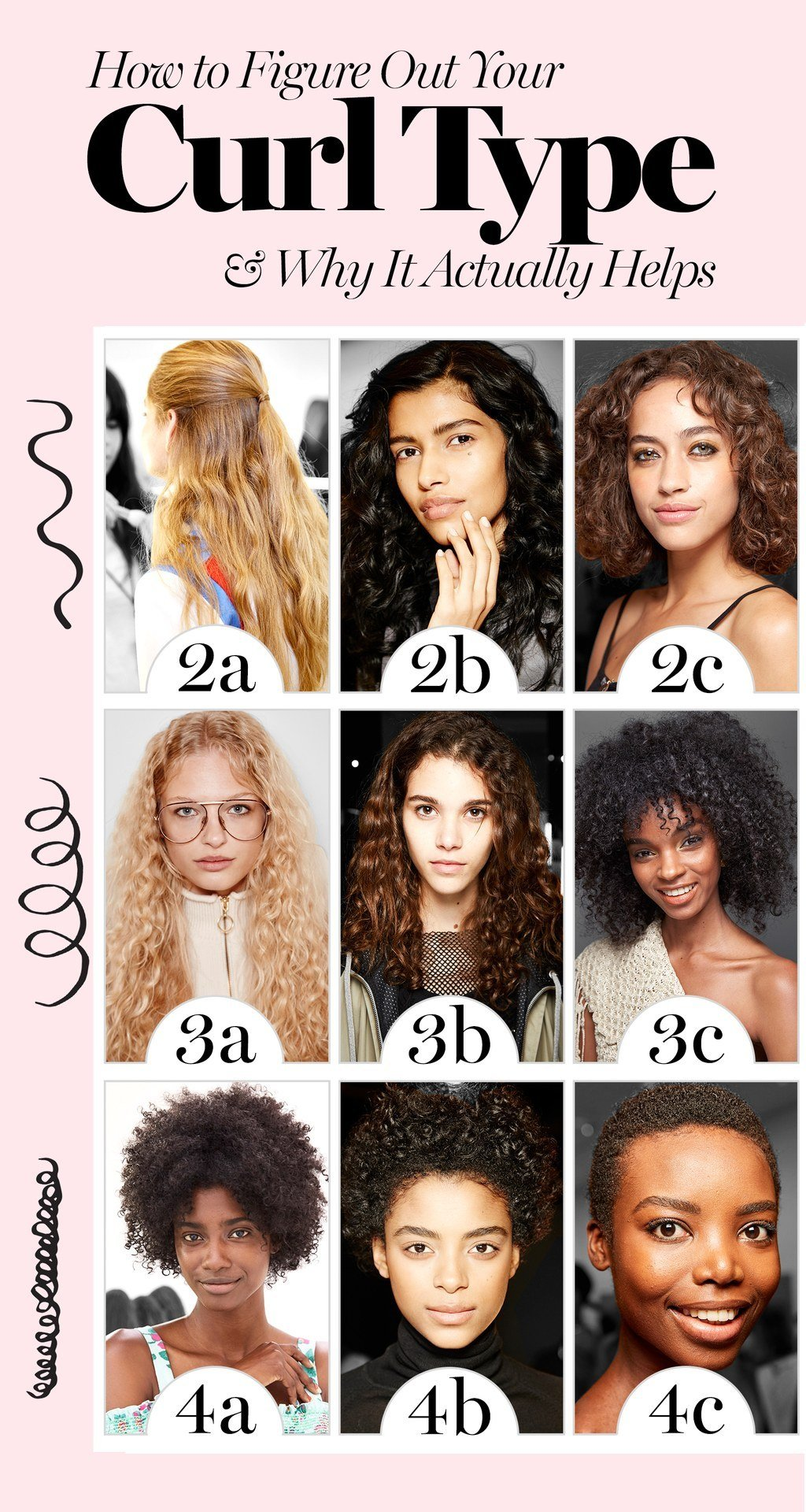 The Best How To Figure Out Your Curly Hair Type And Why It Actually Pictures