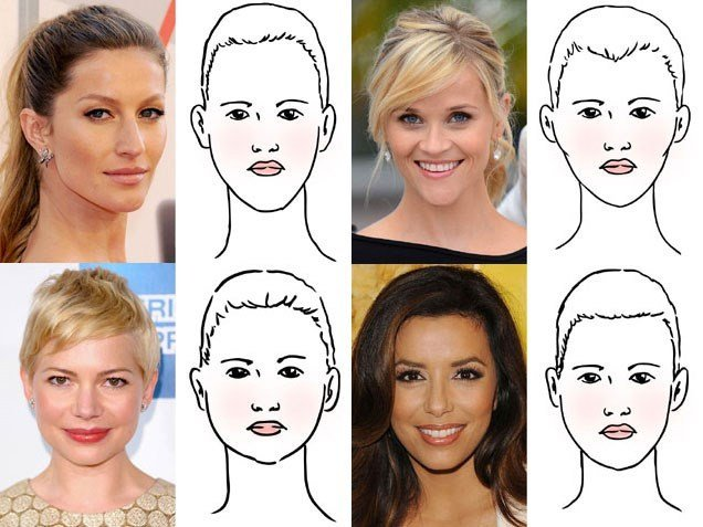 The Best Hairstyles For Face Shape Find What Works For You Pictures