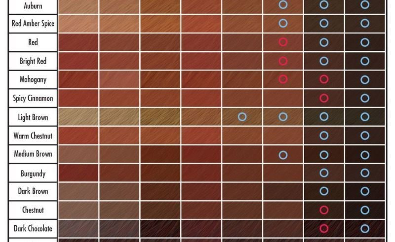 The Best Framesi Hair Color Swatches Beauty Within Clinic Pictures