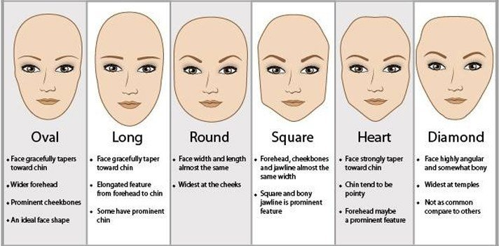 The Best Which Hairstyle Is Best For My Face Shape Wig Works And Extensions For Hair Salon Pictures