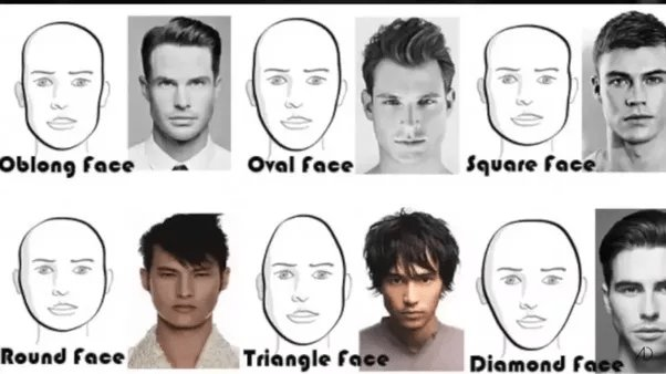 The Best How Would I Come To Know That Which Hairstyle Suits Me Pictures