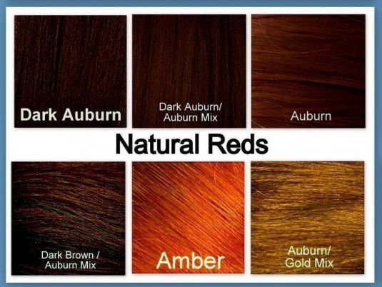 The Best Auburn Color Hair Chart » Female Area Hair Pinterest Pictures