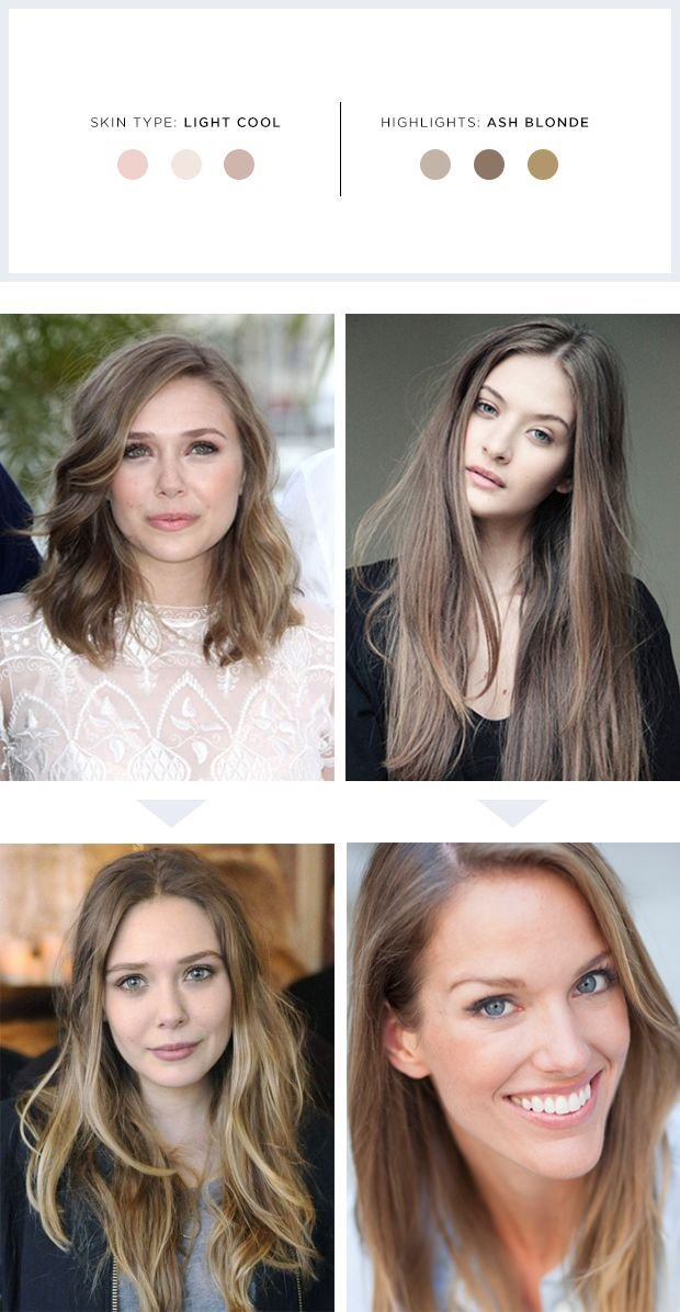 The Best Highlights For Your Hair And Skin Tone French Pictures
