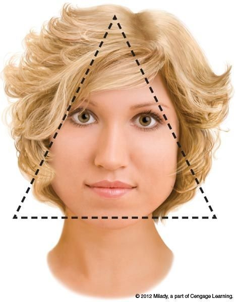 The Best 12 Best Images About Pear Or Triangle Face Shape On Pictures