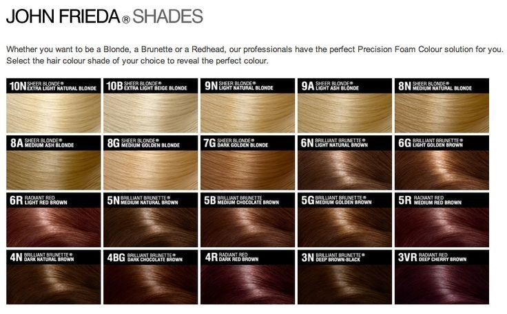 The Best Giveaway Review Ingredients Shades John Frieda Pictures
