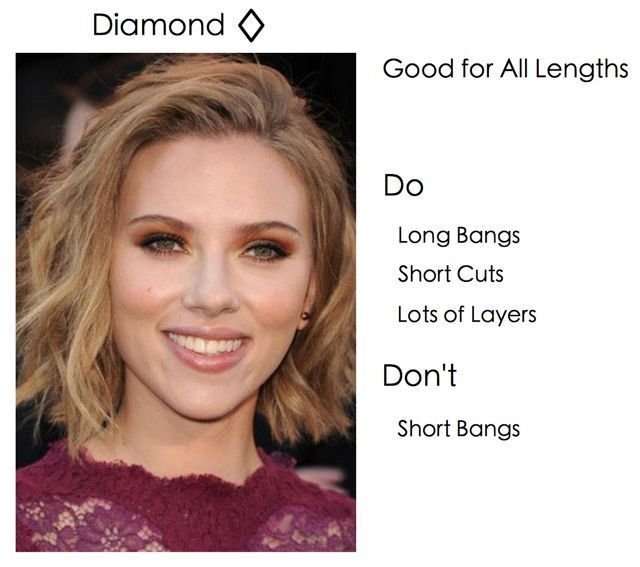 The Best Best 25 Diamond Face Shapes Ideas On Pinterest Pictures