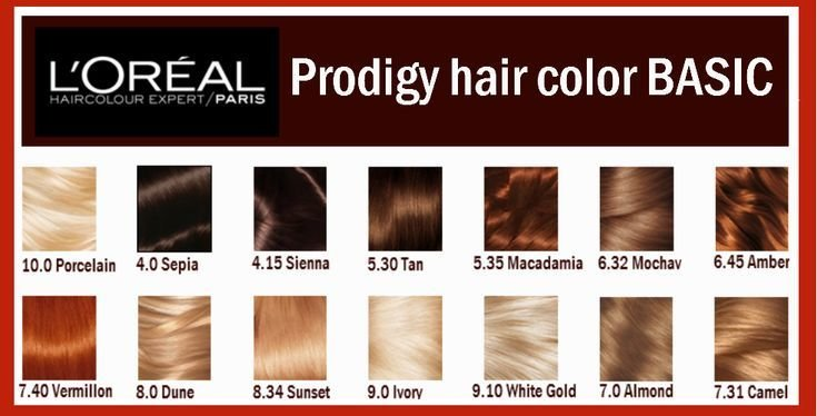 The Best 12 Best Images About Hair Color Chart Trendhaircolor Com Pictures