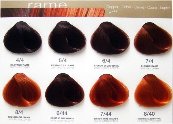 The Best Alter Ego Colorego Permanent Hair Color Copper 10 Colors Pictures