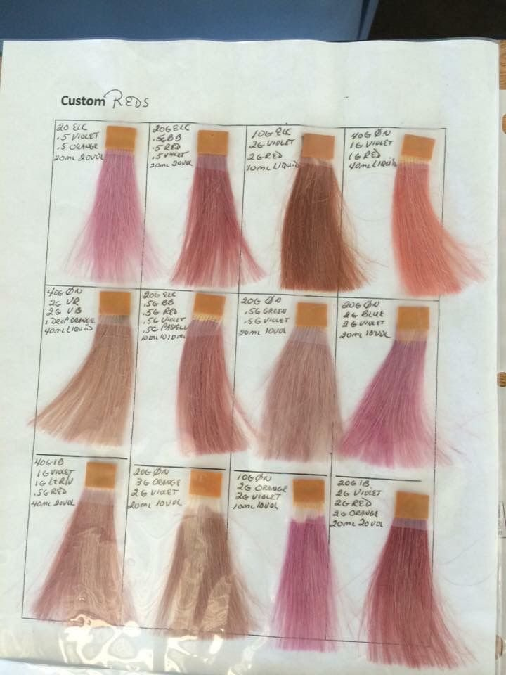 The Best Best 25 Aveda Hair Color Ideas On Pinterest Pictures