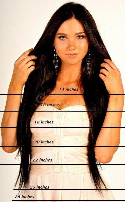 The Best 17 Best Ideas About Hair Length Chart On Pinterest Winter Blonde Hair Trending Hair Color And Pictures