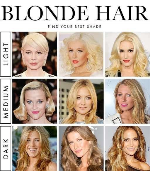 The Best How To Find Your Best Blonde Hair Color Charts Trends Pictures