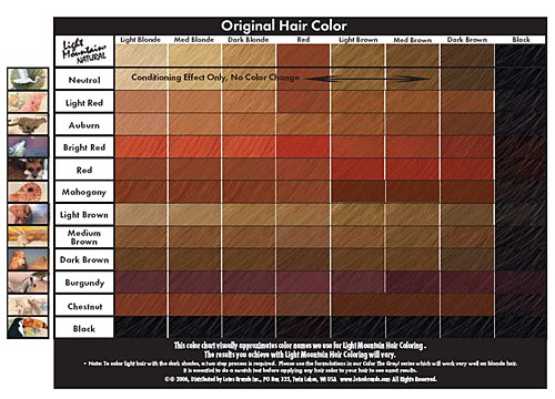 The Best Reddish Brown Hair Color Chart Google Search Natural Hair Pinterest Reddish Brown Hair Pictures
