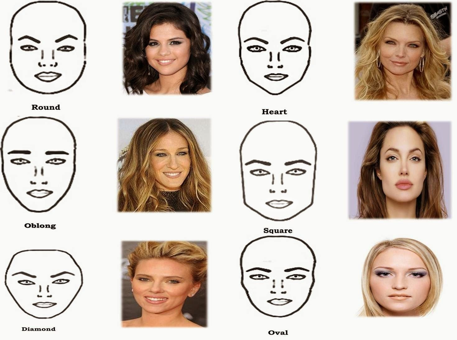 The Best How To Choose The Right Bang To Match With Your Face Shape Pictures