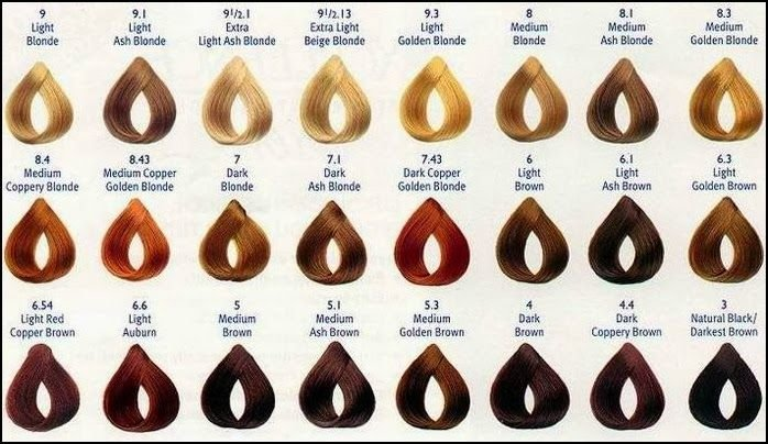 The Best Fall In Love With Hair Color Chart Creme Color Colour Pictures