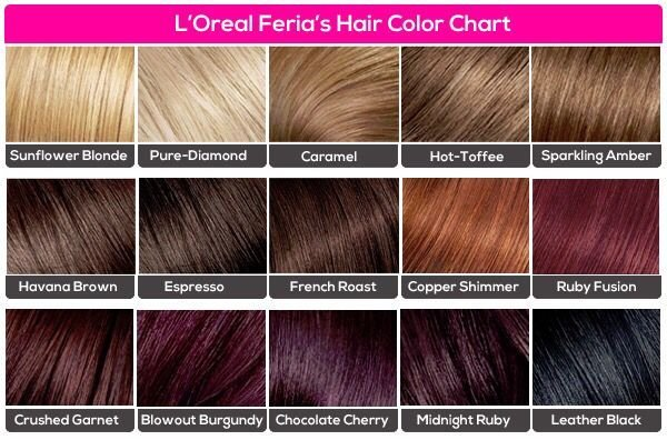 The Best L Oreal Feria S Hair Color Chart Hair Pinterest Pictures