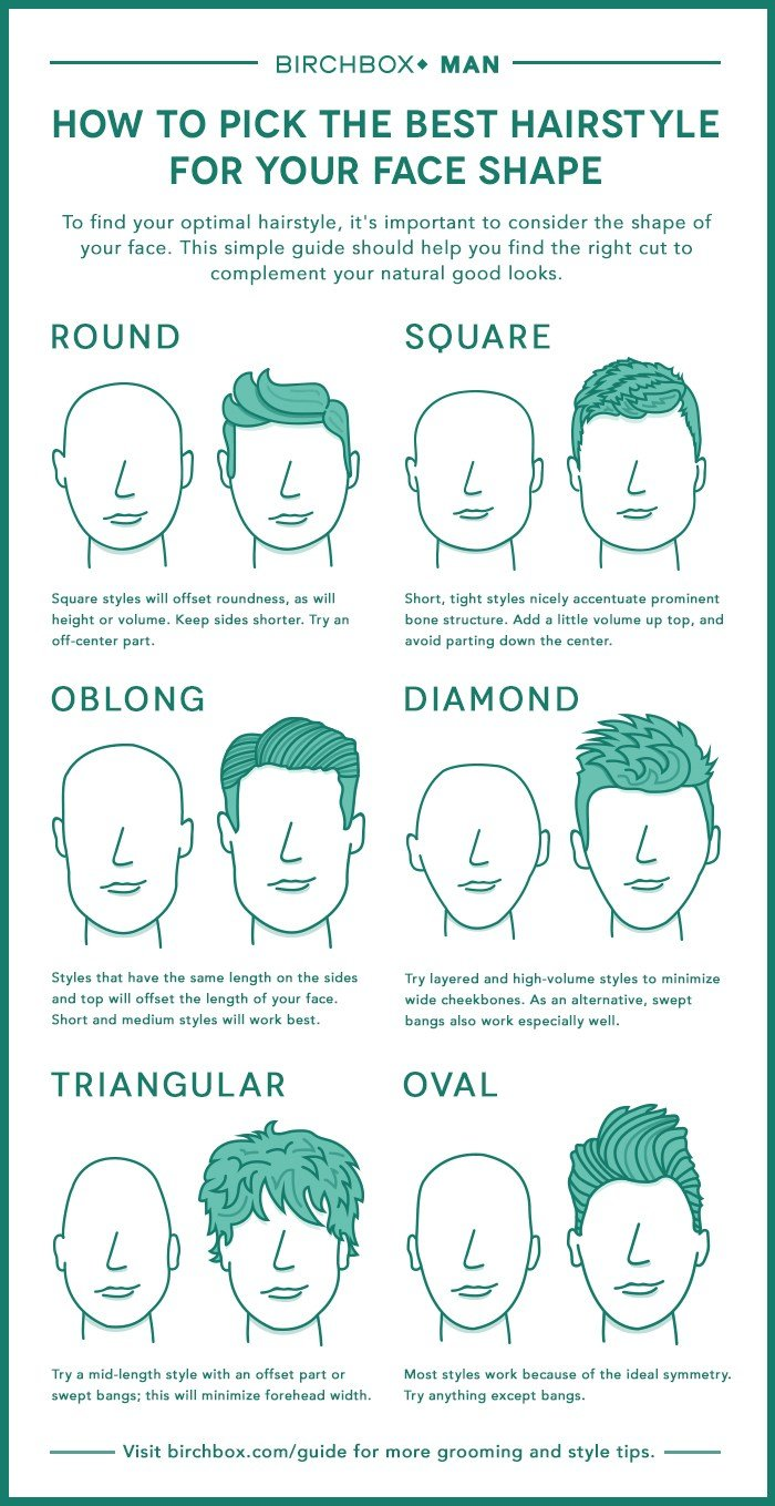 The Best Men's Hairstyles Pick A Style For Your Face Shape Pictures