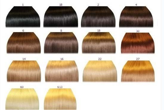 The Best Hair Colour Chart Aveda Color Hairstyles Ideas Pictures