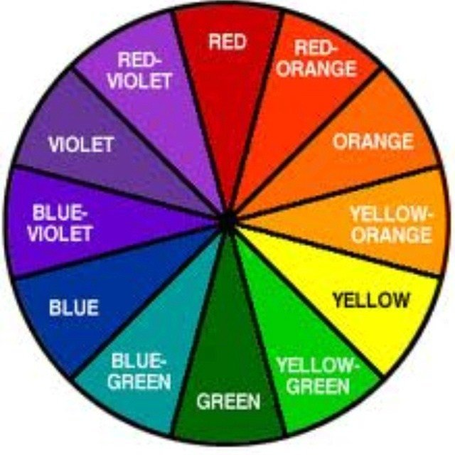 The Best Color Wheel Important To Hair Coloring Hair Pinterest Pictures