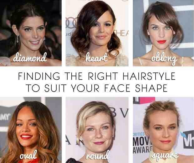 The Best Find The Right Hairstyle For Your Face Shape Trusper Pictures