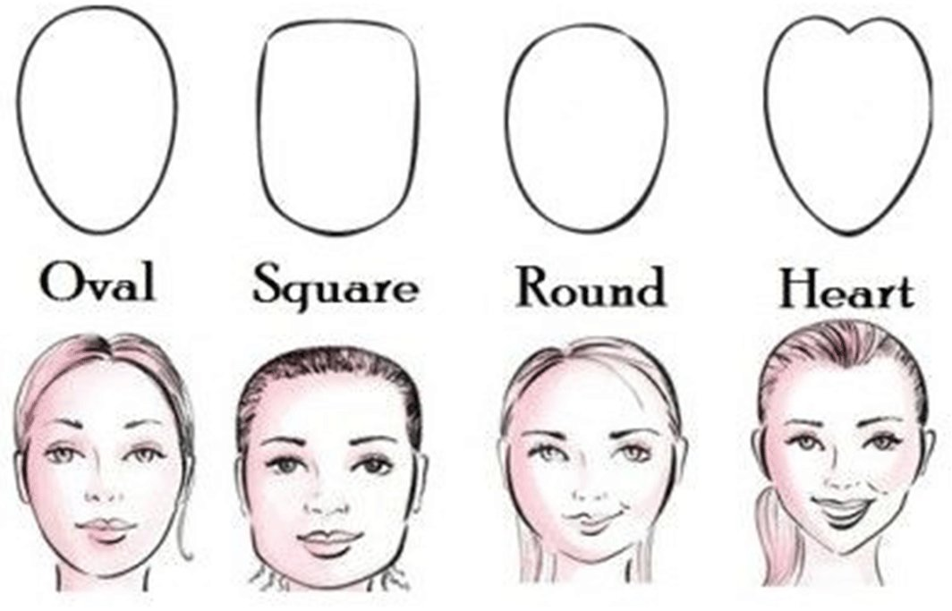 The Best Best Hairstyle For Your Face Shape Epic Hair Designs Pictures