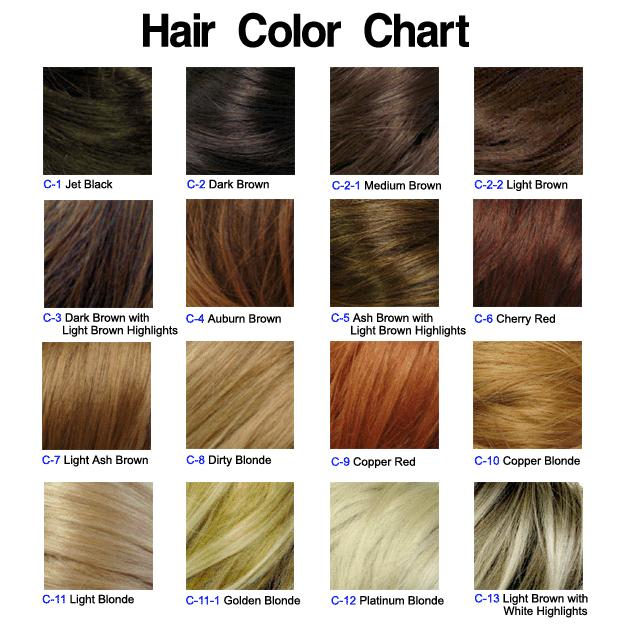 The Best Chart Of Hair Colors Hairstyle Blog Pictures