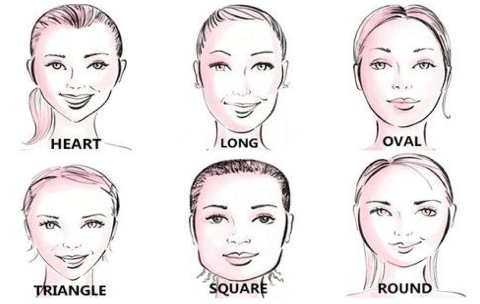 The Best Find The Perfect Hairstyle By Knowing Your Face Shape Pictures
