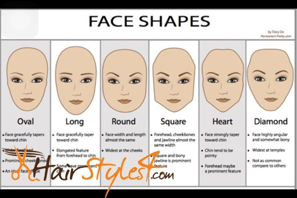 The Best How To Choose Haircut For Face Shape Hairstyles4 Com Pictures
