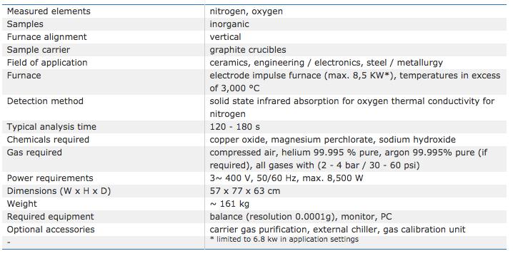 Features Oxygen / Nitrogen Analyzer ELEMENTRAC ON-p