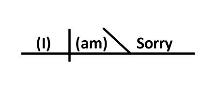 Sorry diagram