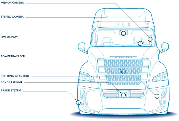 truck_cameras