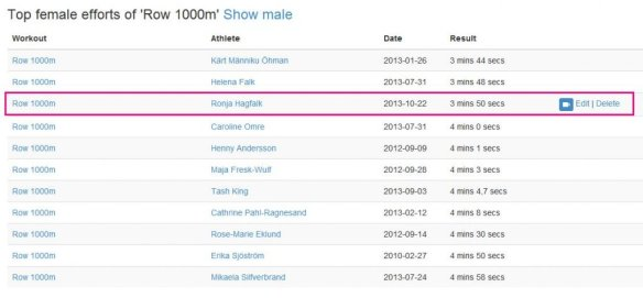 Ranking 1000 meter rodd BoxPeak