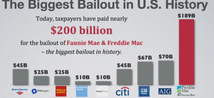Banksters Bailouts