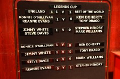 Legends Cup Reading 2014