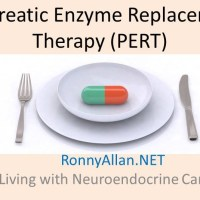 Neuroendocrine Cancer and Pancreatic Enzyme Replacement Therapy (PERT) - the Digested Version (Nutrition Series Article 5)